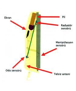 Yerden Isıtma Sistemleri - Axem Isı Payölçer