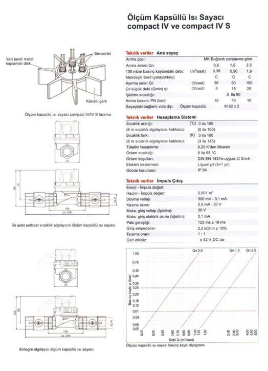 Yerden Isıtma Sistemleri - Axem Mekanik Kalorimetreler (Isı Sayaçları)